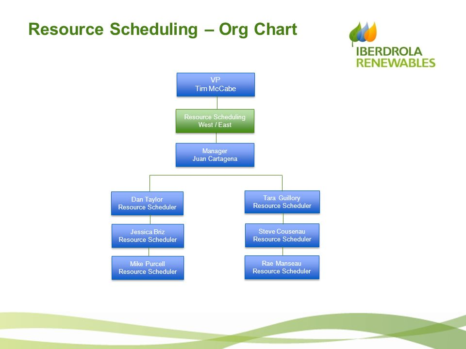 Resource Scheduling – Org Chart