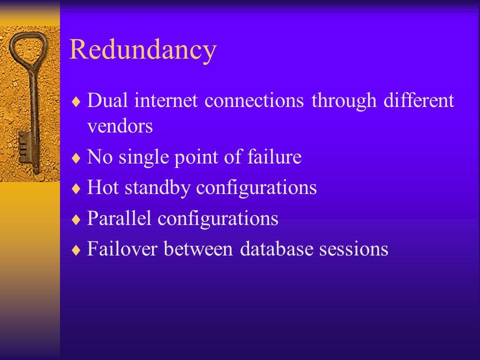 Redundancy Dual internet connections through different vendors