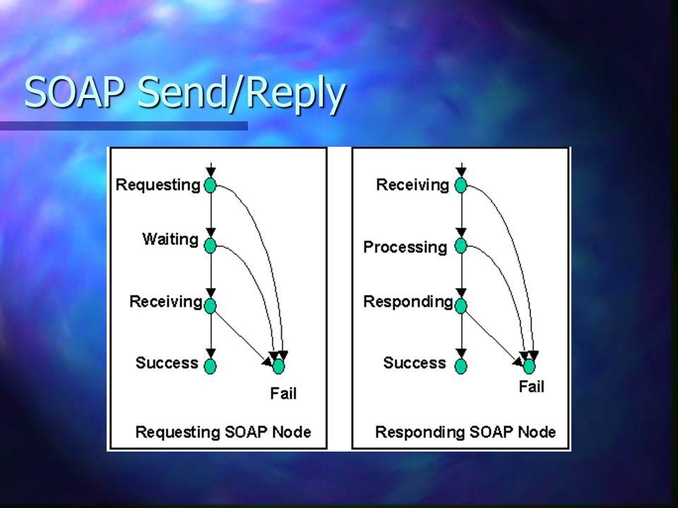 SOAP Send/Reply