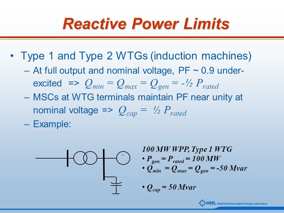 Reactive Power Limits Type 1 and Type 2 WTGs (induction machines)