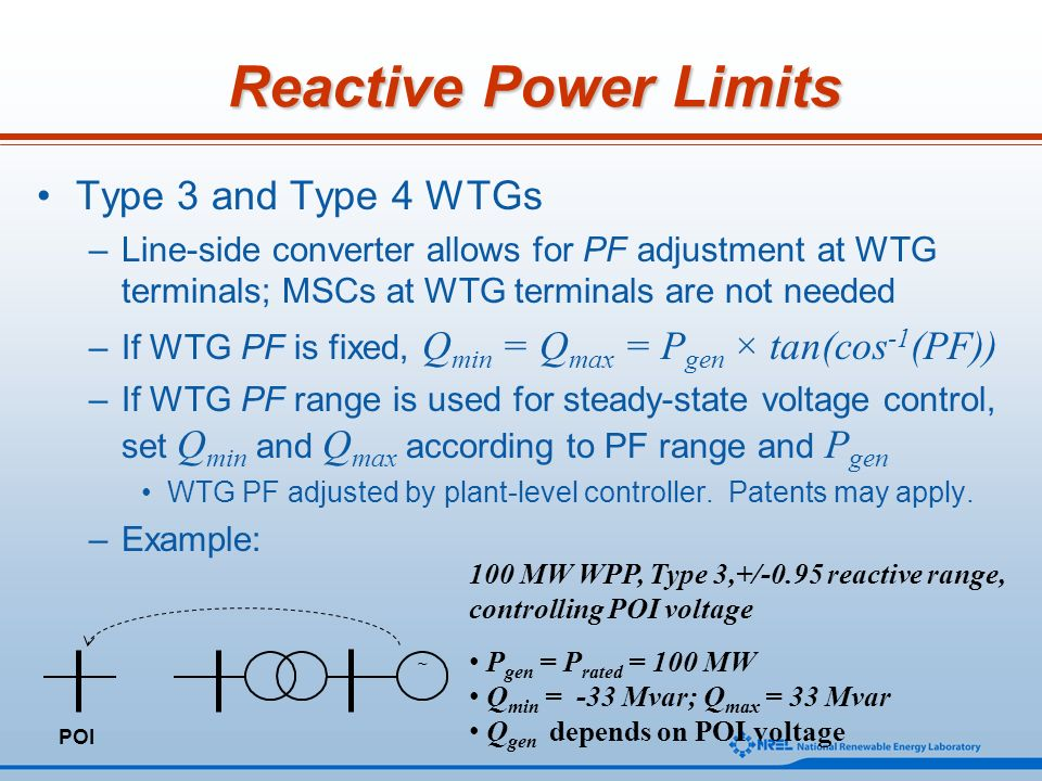 Reactive Power Limits Type 3 and Type 4 WTGs