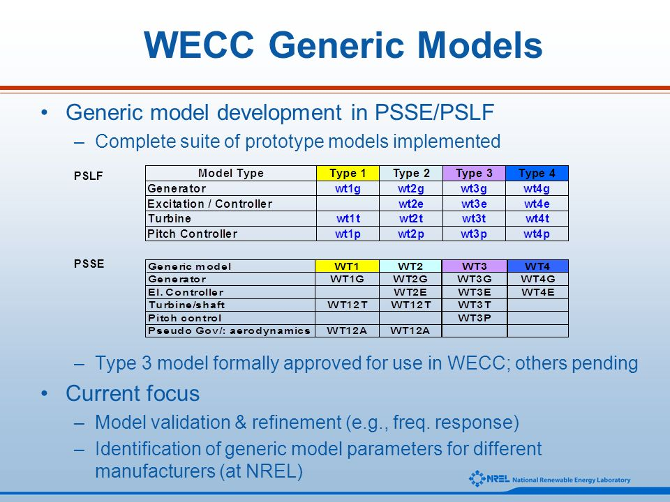 WECC Generic Models Generic model development in PSSE/PSLF