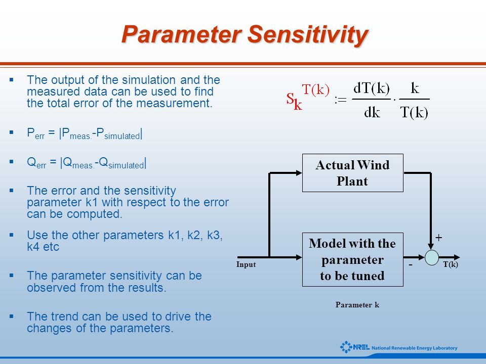 Model with the parameter