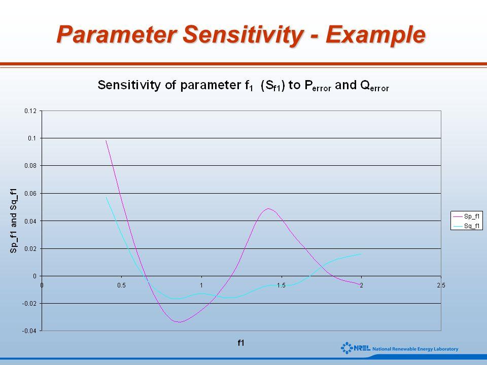 Parameter Sensitivity - Example