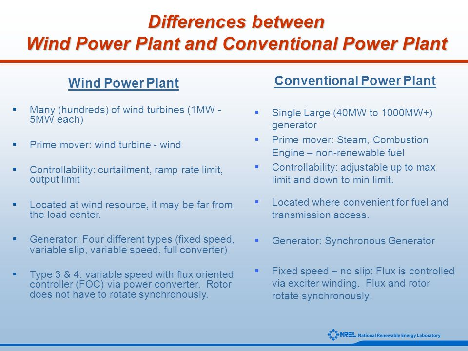 Differences between Wind Power Plant and Conventional Power Plant