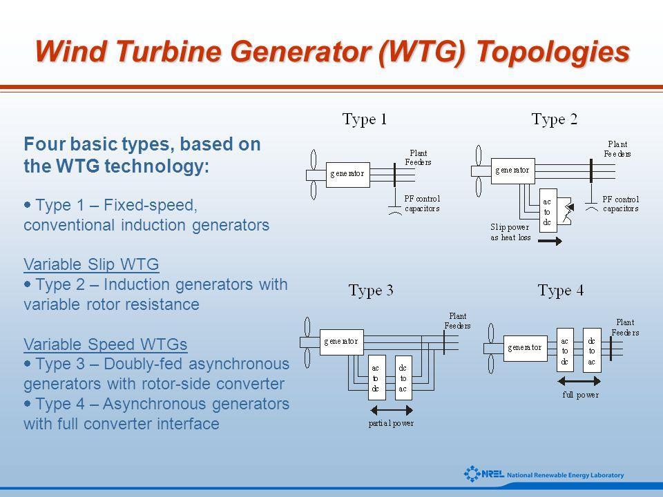 Wind Turbine Generator (WTG) Topologies