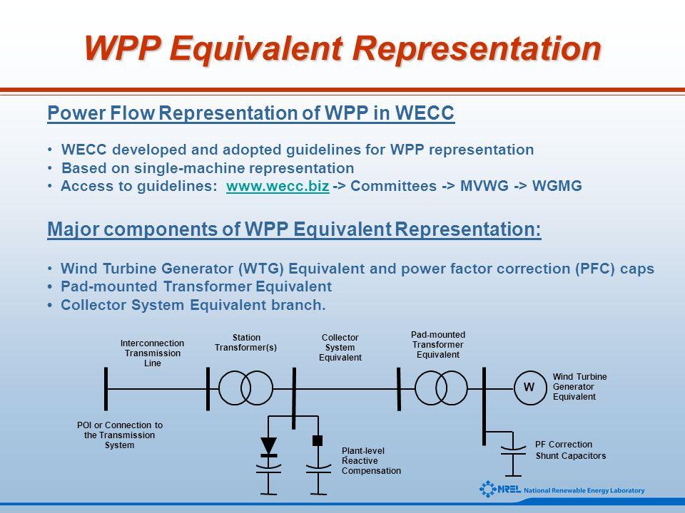 WPP Equivalent Representation