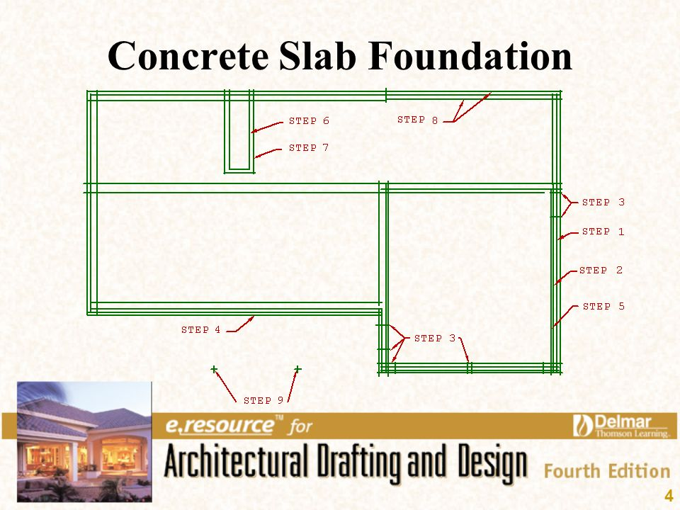 Foundation plan layout ppt video online download for Concrete slab house plans
