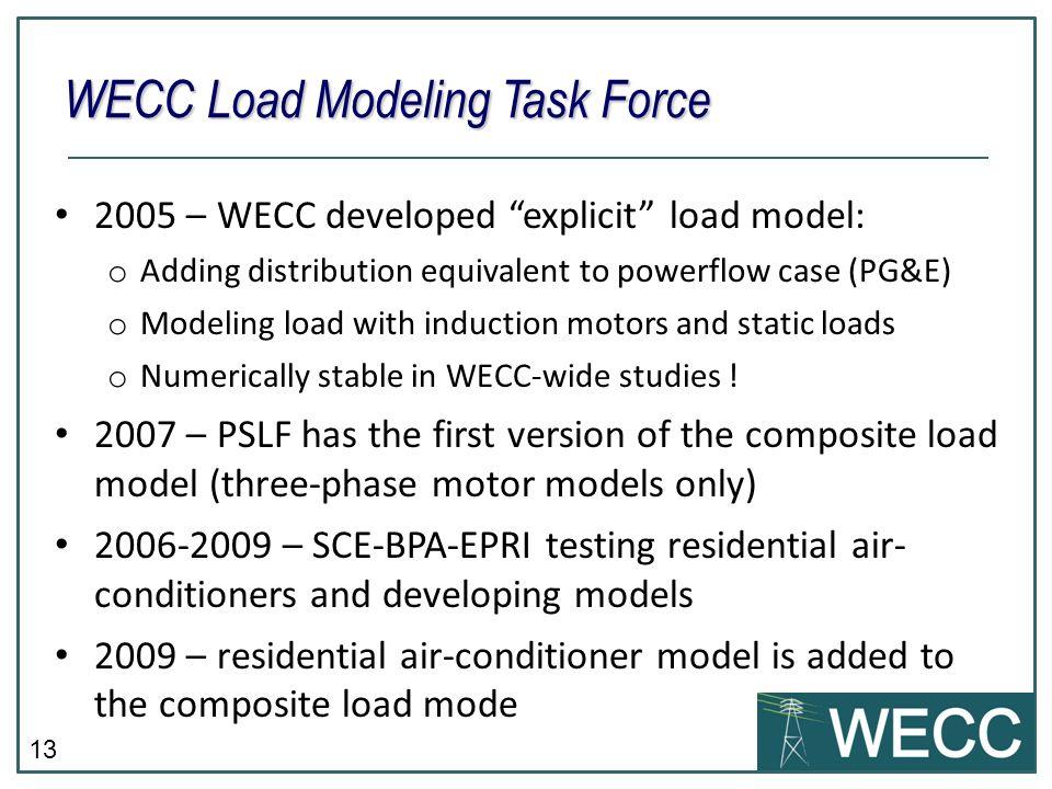 WECC Load Modeling Task Force