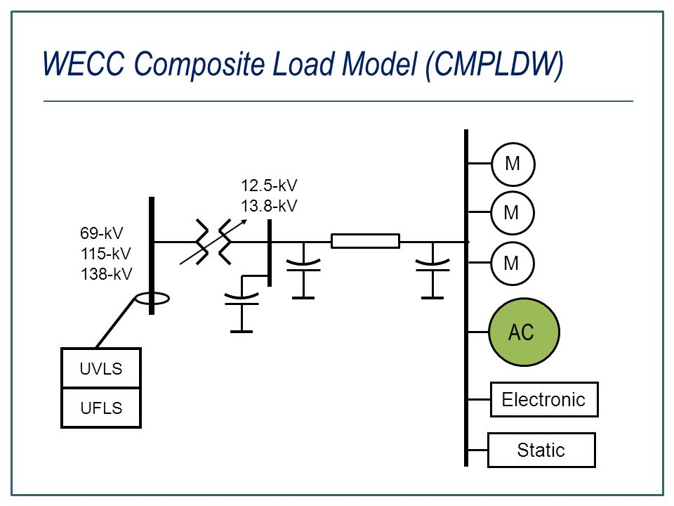 WECC Composite Load Model (CMPLDW)