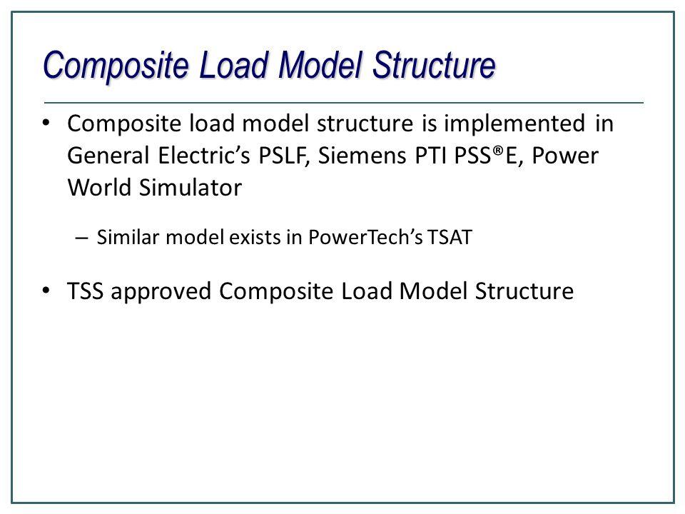 Composite Load Model Structure