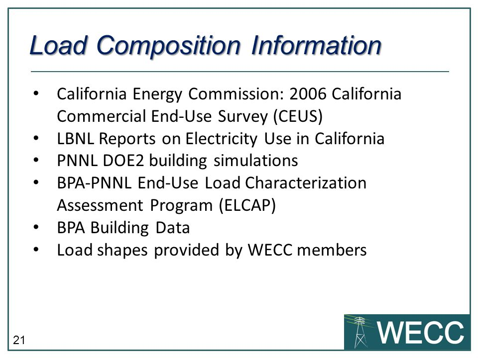 Load Composition Information
