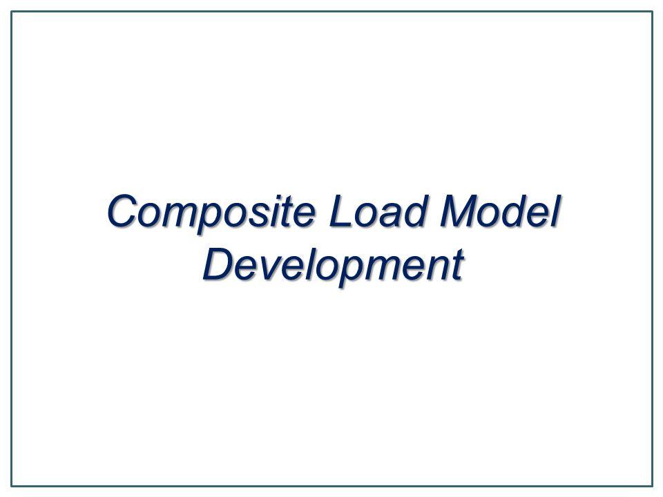 Composite Load Model Development