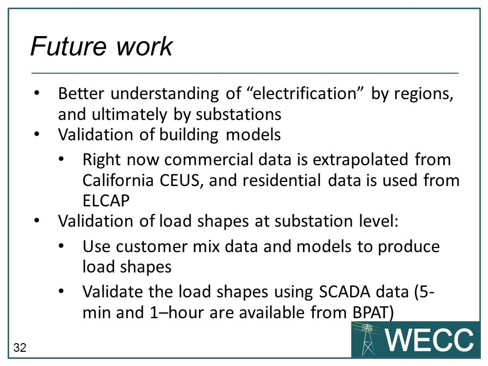 Future work Better understanding of electrification by regions, and ultimately by substations. Validation of building models.