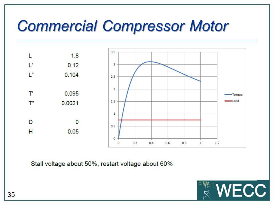 Commercial Compressor Motor