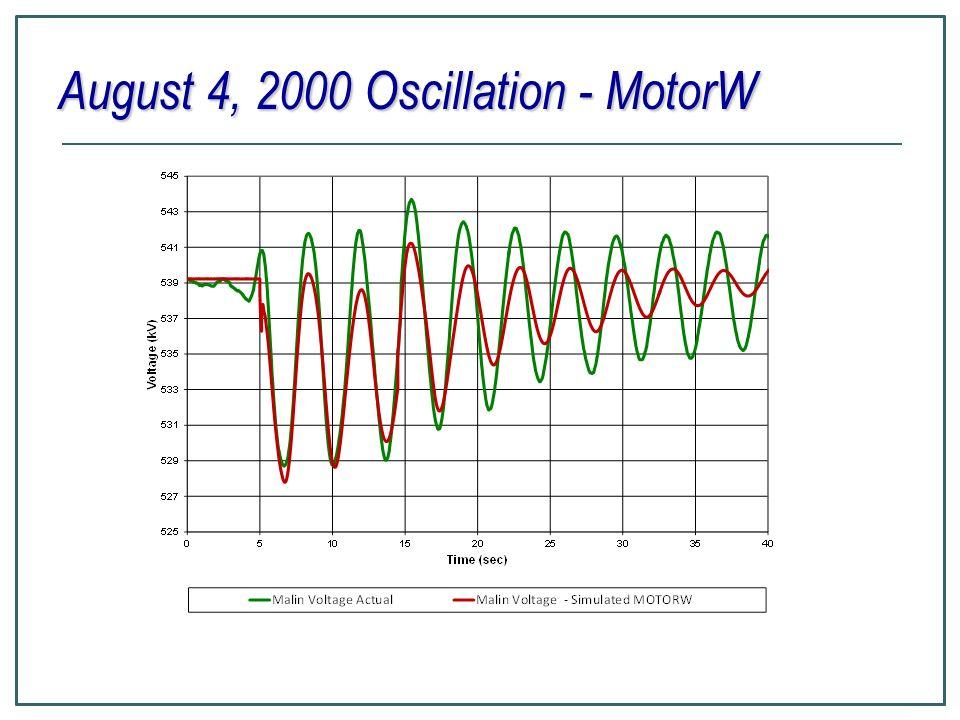August 4, 2000 Oscillation - MotorW