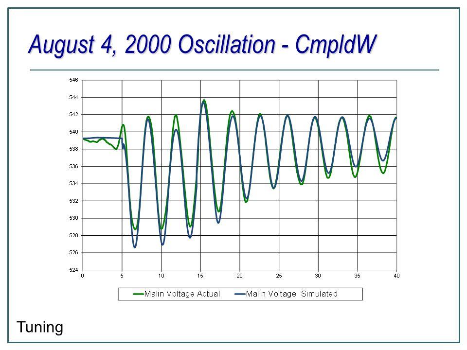 August 4, 2000 Oscillation - CmpldW
