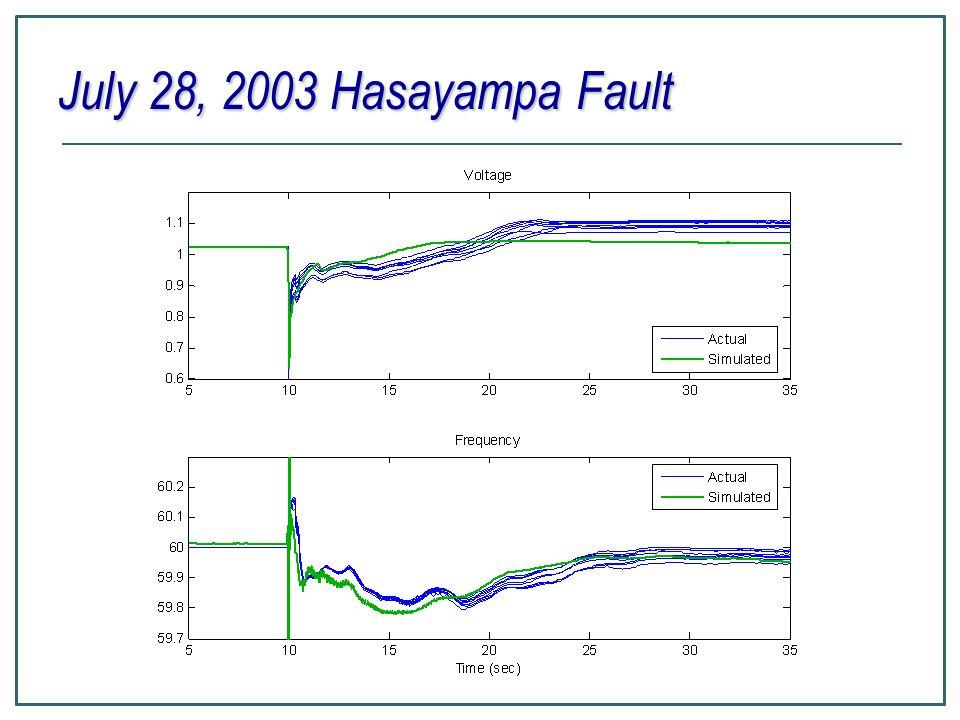 July 28, 2003 Hasayampa Fault
