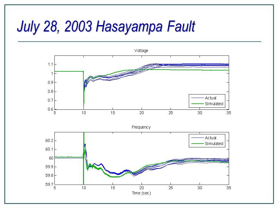 July 28, 2003 Hasayampa Fault