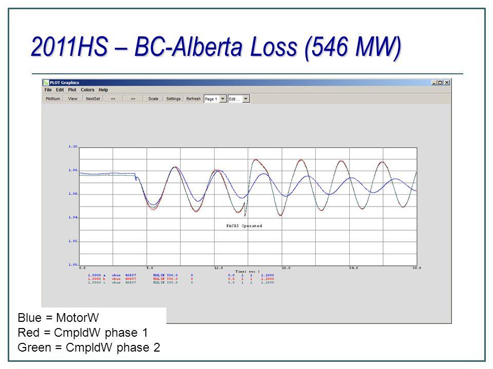 2011HS – BC-Alberta Loss (546 MW)