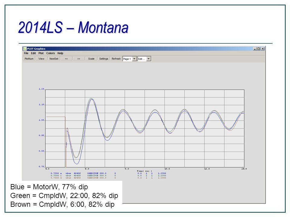 2014LS – Montana Blue = MotorW, 77% dip Green = CmpldW, 22:00, 82% dip