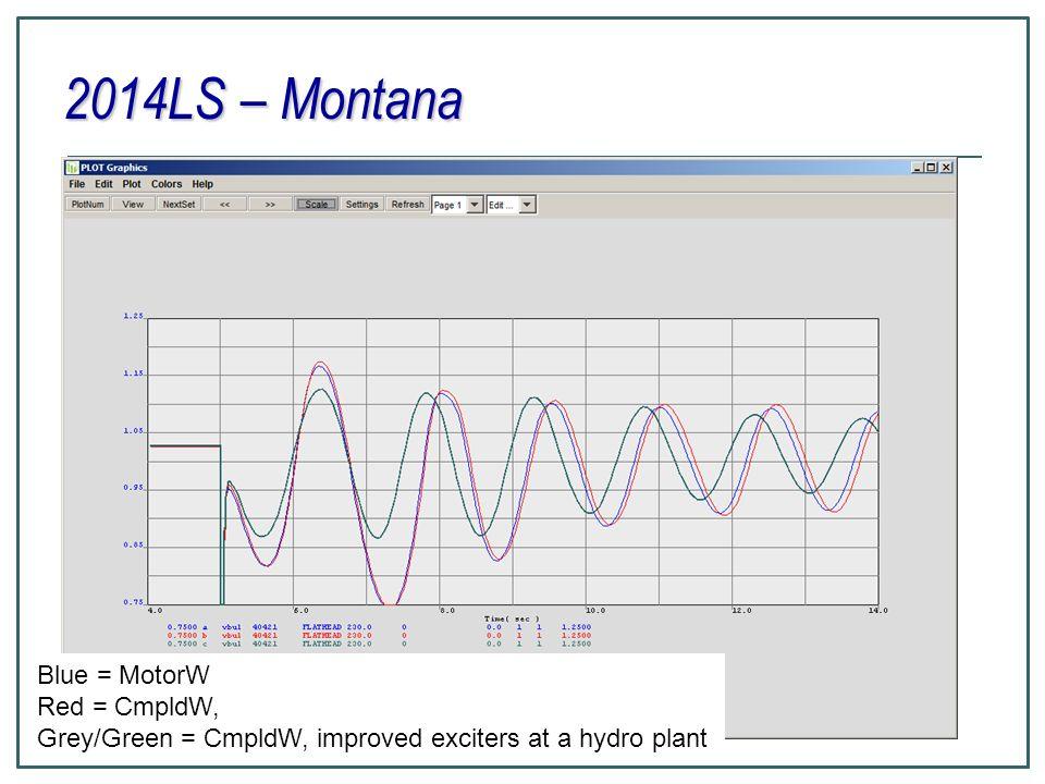 2014LS – Montana Blue = MotorW Red = CmpldW,