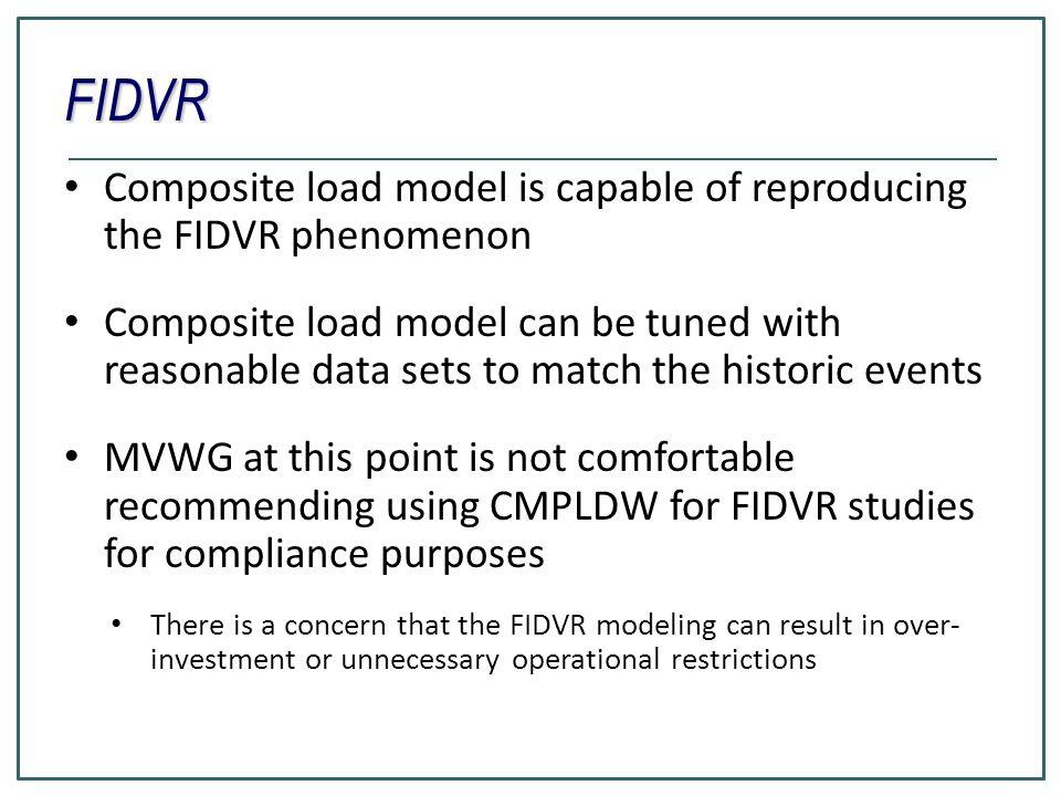 FIDVR Composite load model is capable of reproducing the FIDVR phenomenon.