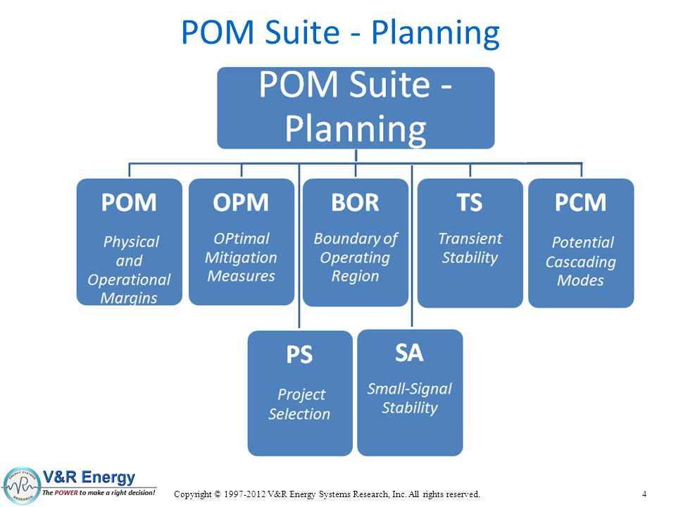 POM Suite - Planning Copyright © 1997-2012 V&R Energy Systems Research, Inc. All rights reserved.