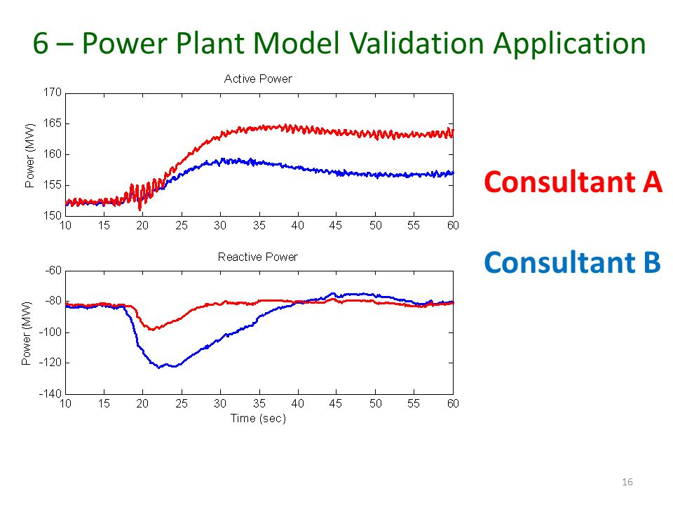 6 – Power Plant Model Validation Application