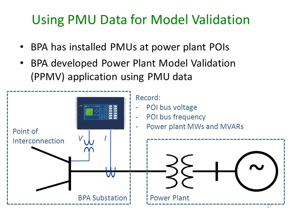 Using PMU Data for Model Validation