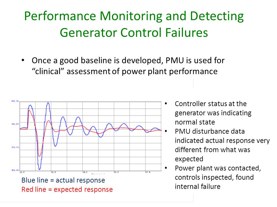 Performance Monitoring and Detecting Generator Control Failures