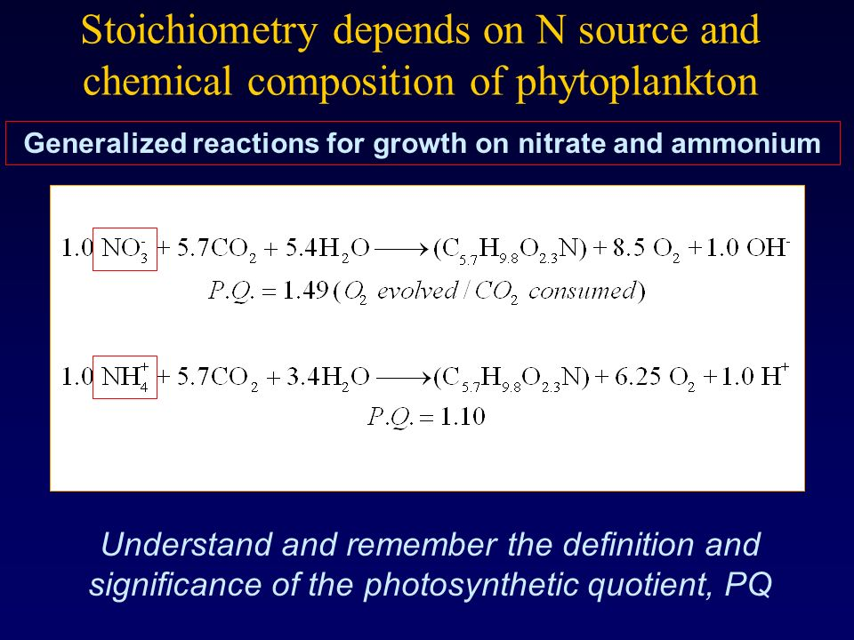 Generalized reactions for growth on nitrate and ammonium