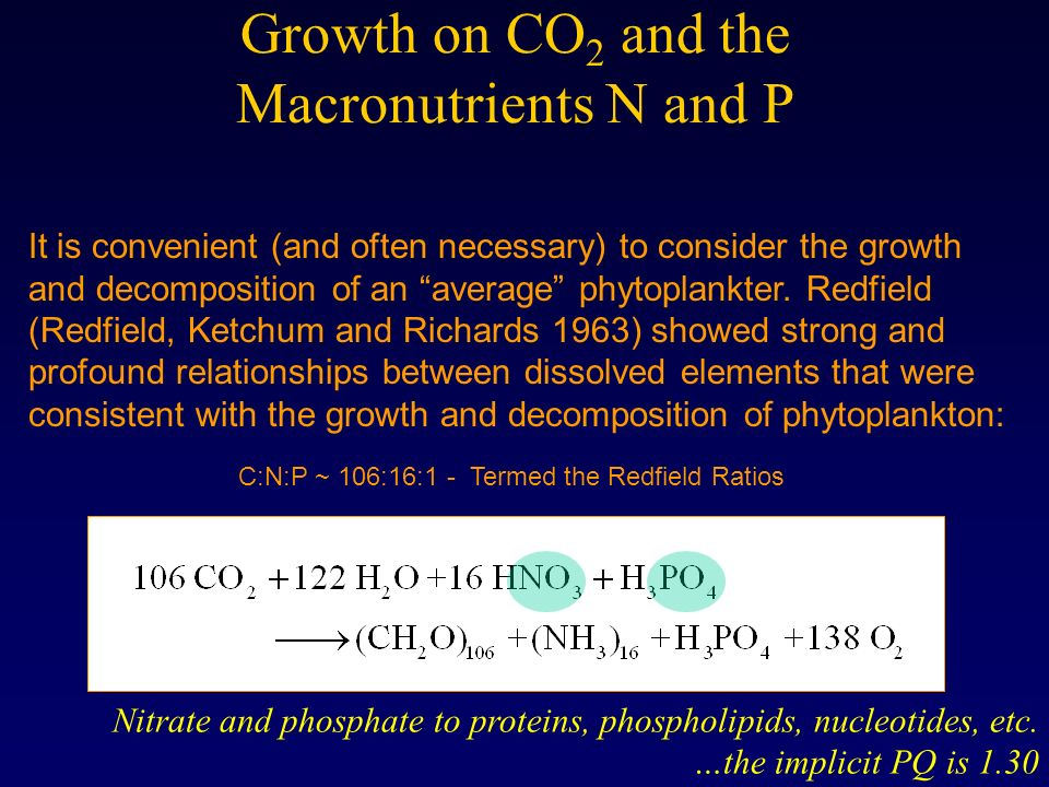Growth on CO2 and the Macronutrients N and P
