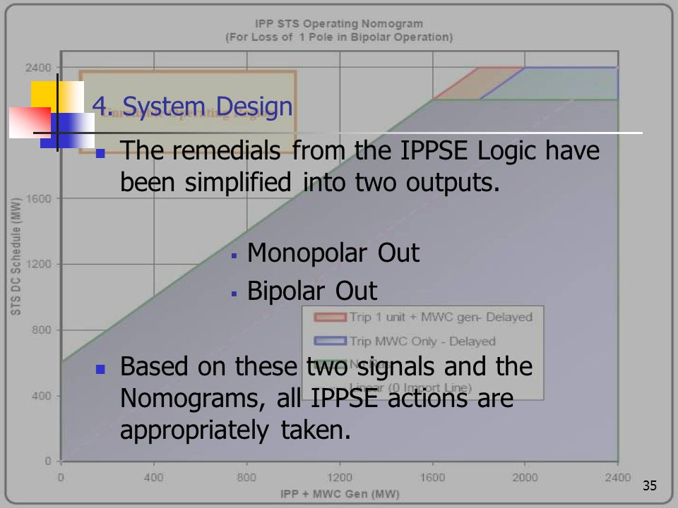 4. System Design The remedials from the IPPSE Logic have been simplified into two outputs. Monopolar Out.