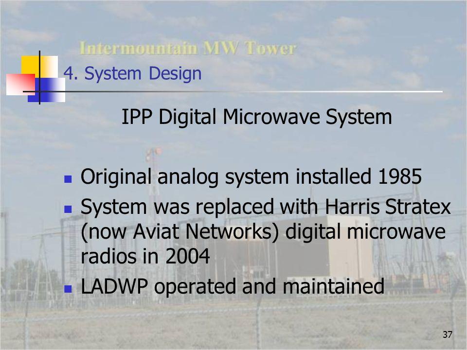 IPP Digital Microwave System