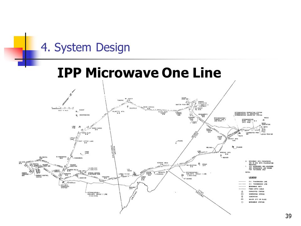 4. System Design IPP Microwave One Line