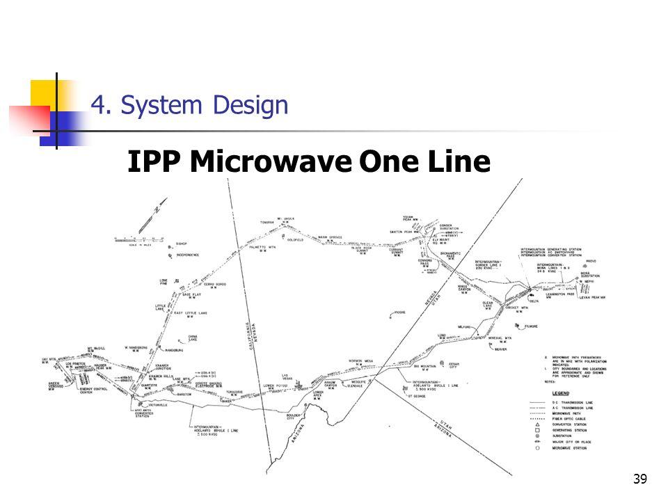 4. System Design IPP Microwave One Line