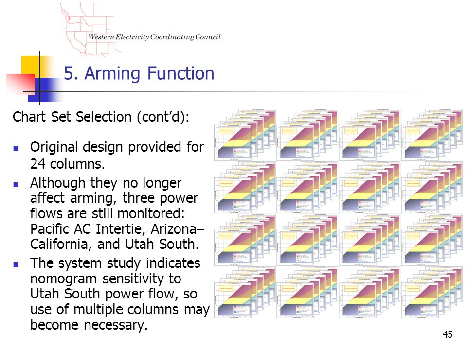 5. Arming Function Chart Set Selection (cont'd):