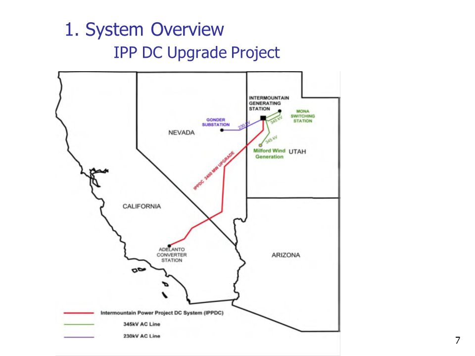 1. System Overview IPP DC Upgrade Project