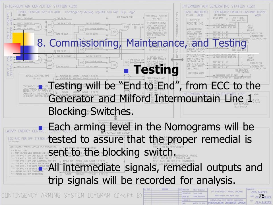 8. Commissioning, Maintenance, and Testing