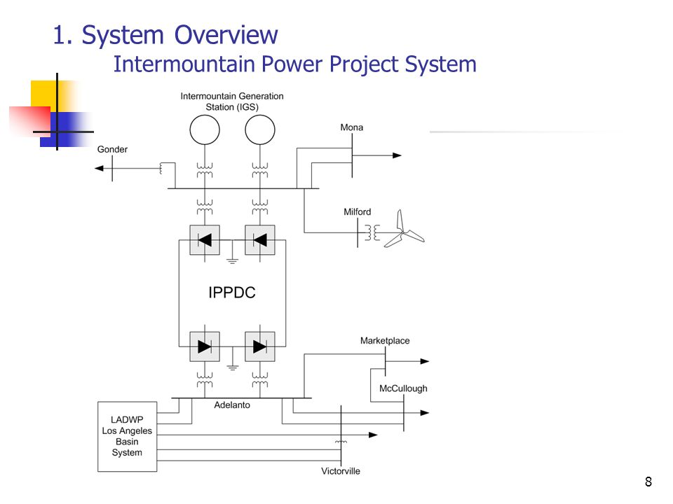 1. System Overview Intermountain Power Project System