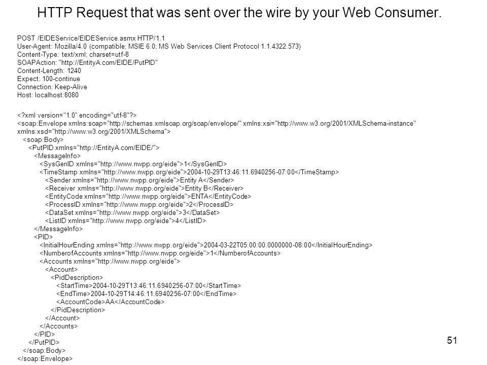 HTTP Request that was sent over the wire by your Web Consumer.
