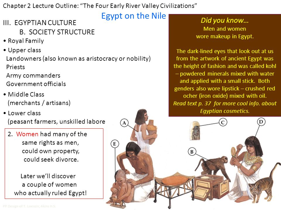 Ancient Egypt and the Early River Valley Civilizations ...
