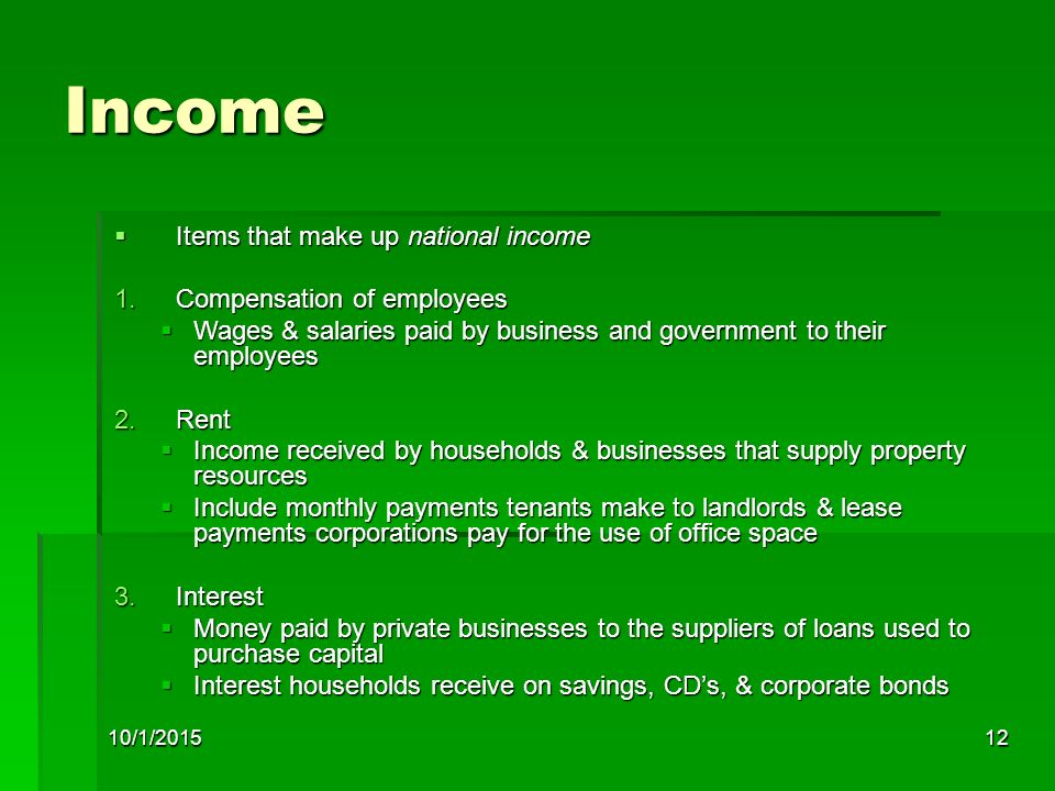 Income Items that make up national income Compensation of employees