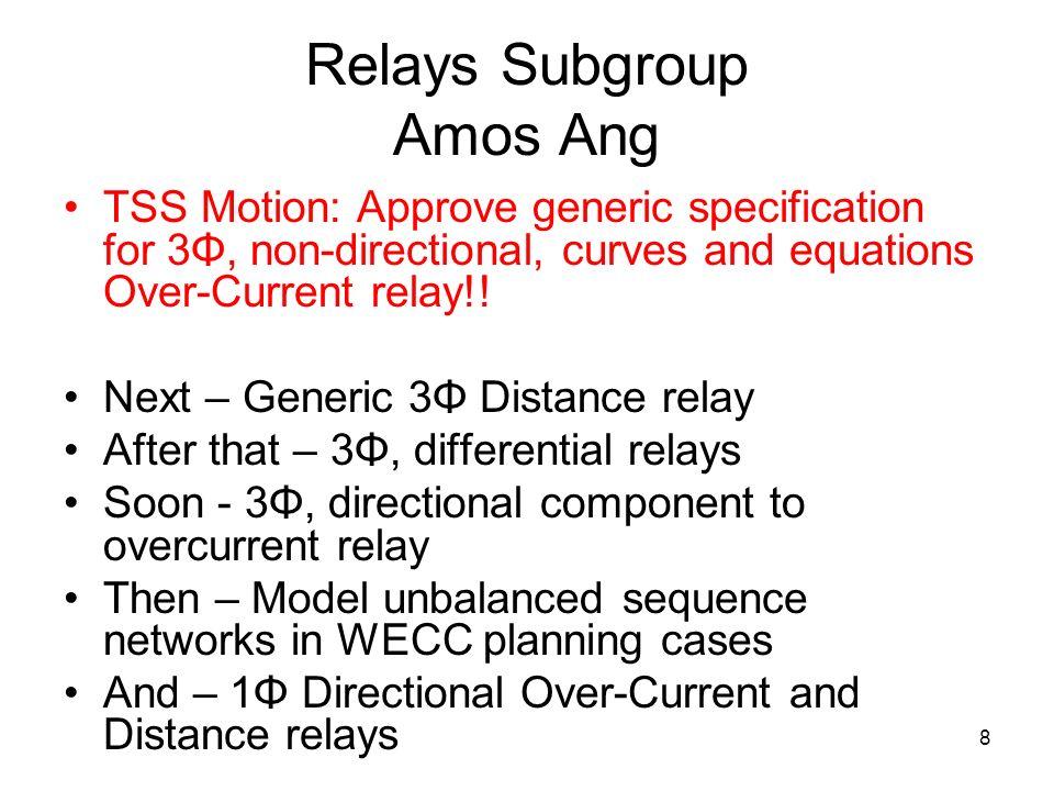 Relays Subgroup Amos Ang