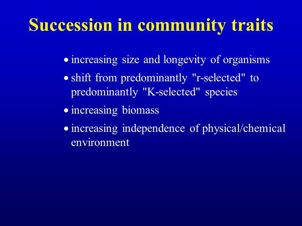 Succession in community traits
