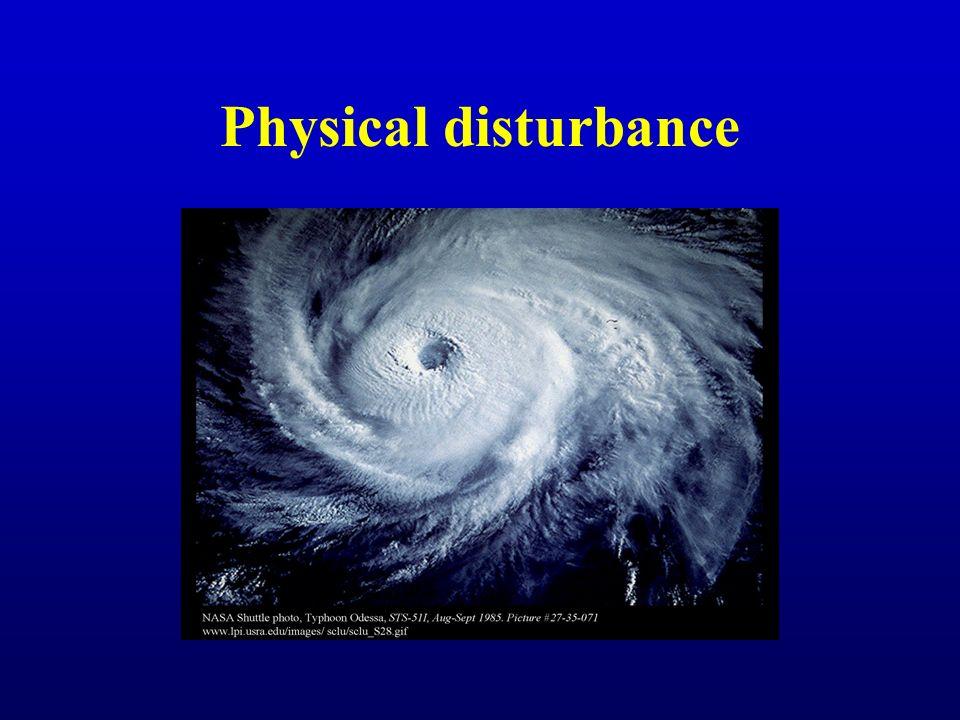 Physical disturbance