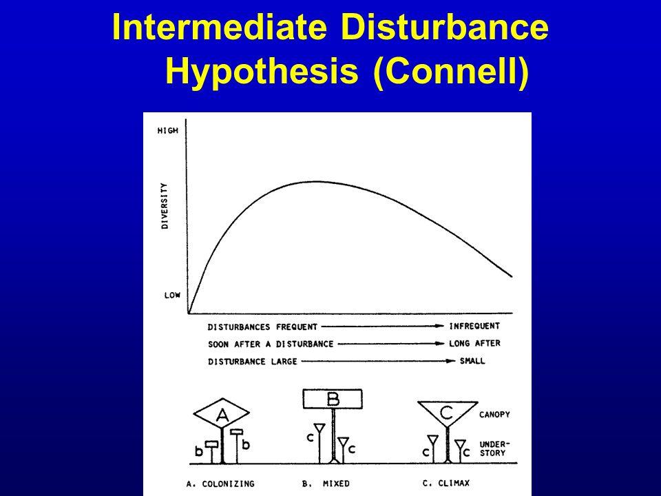 Intermediate Disturbance Hypothesis (Connell)