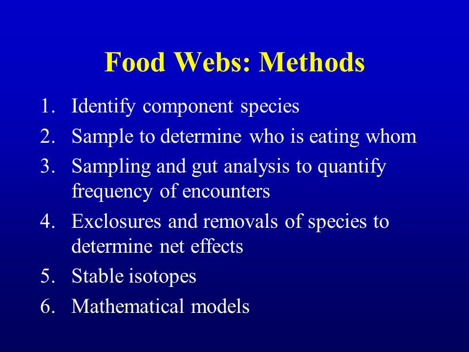 Food Webs: Methods Identify component species