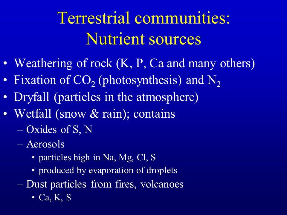 Terrestrial communities: Nutrient sources